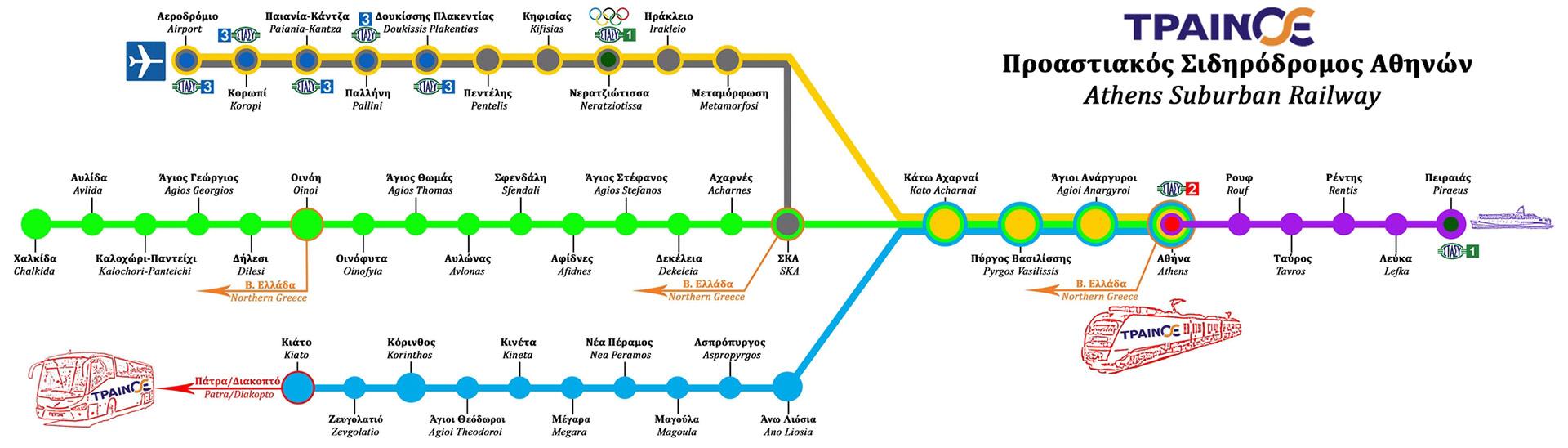 Athens Suburban Railway Map
