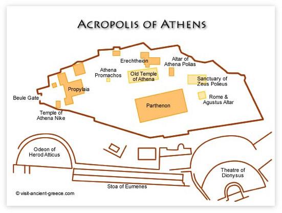 Acropolis-tips-2